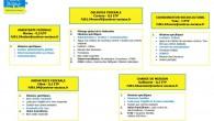 Retrouvez ici l'organisation de la fédération (cliquez pour agrandir) : organigramme-2016-fd91-au-27-09-16